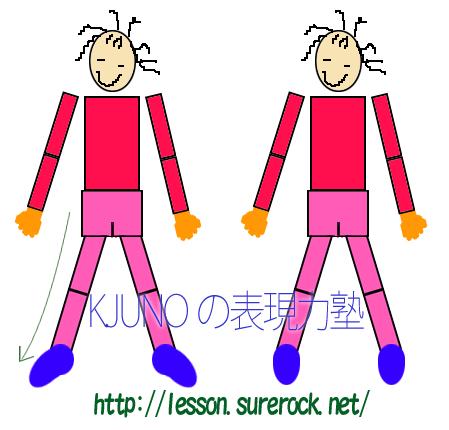 足が長く見える立ち方vs足が短く見える立ち方-錯覚